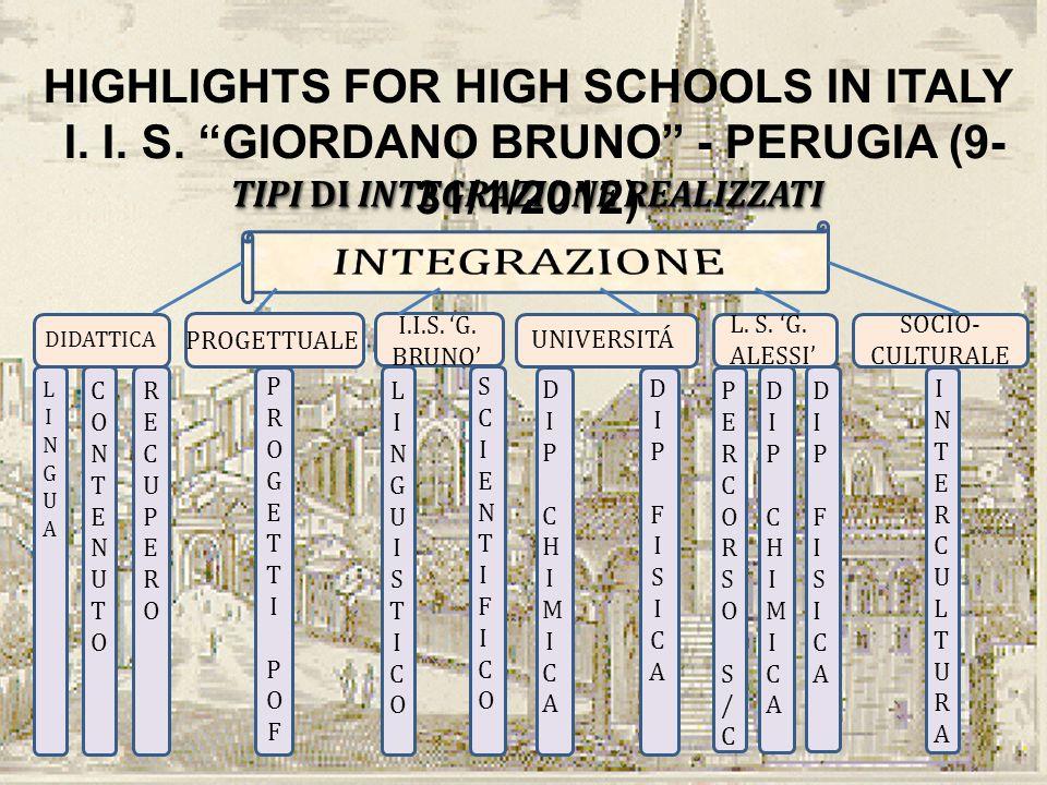 HIGHLIGHTS FOR HIGH SCHOOLS IN ITALY I. I. S. GIORDANO BRUNO - PERUGIA (9- 31/1/2012) TIPI DI INTEGRAZIONE REALIZZATI DIDATTICA PROGETTUALE I.I.S. G.