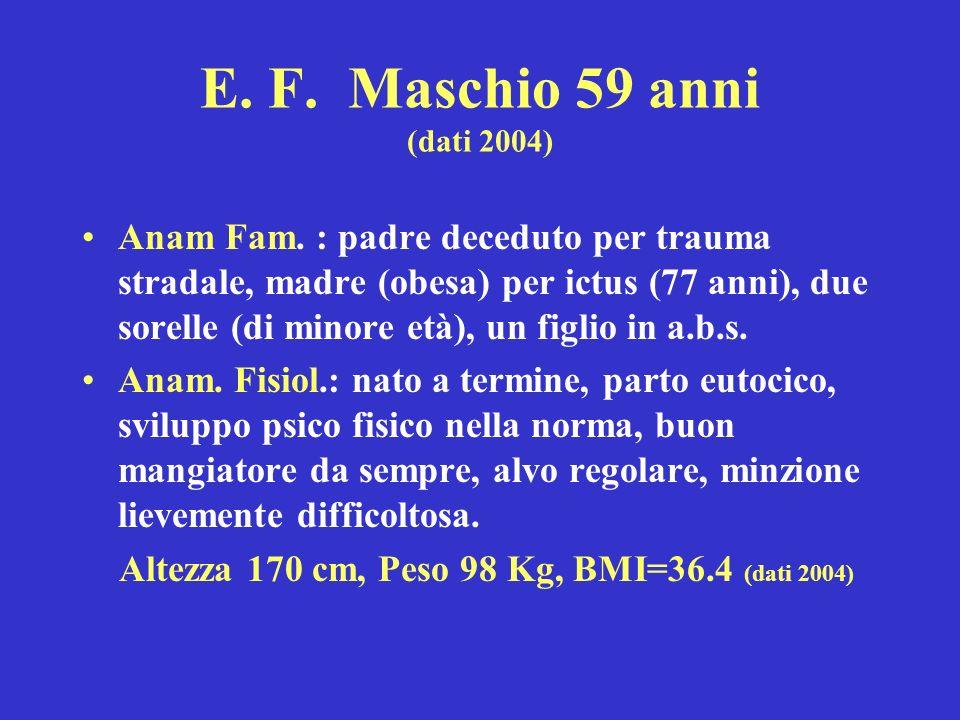 E. F. Maschio 59 anni (dati 2004) Anam Fam. : padre deceduto per trauma stradale, madre (obesa) per ictus (77 anni), due sorelle (di minore età), un f