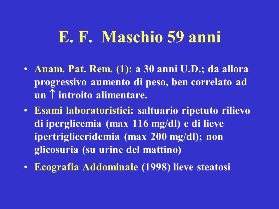 E. F. Maschio 59 anni Anam. Pat. Rem. (1): a 30 anni U.D.; da allora progressivo aumento di peso, ben correlato ad un introito alimentare. Esami labor