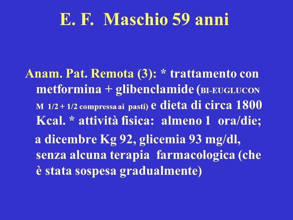 Anam. Pat. Remota (3): * trattamento con metformina + glibenclamide ( BI-EUGLUCON M 1/2 + 1/2 compressa ai pasti) e dieta di circa 1800 Kcal. * attivi