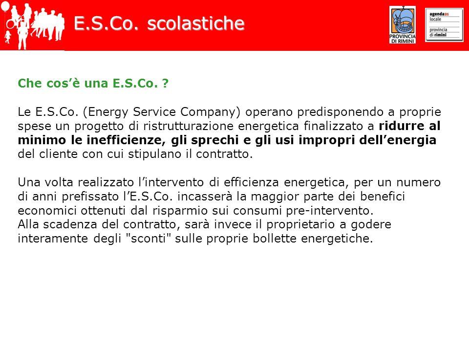 Gruppo E.S.Co.