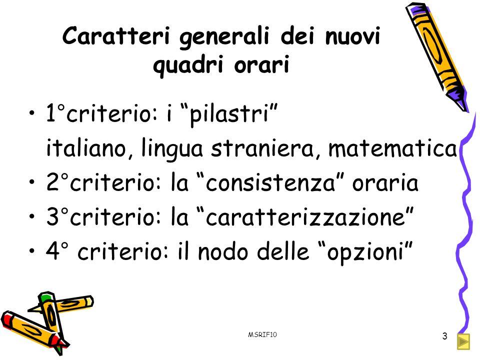 Caratteri generali dei nuovi quadri orari 1°criterio: i pilastri italiano, lingua straniera, matematica 2°criterio: la consistenza oraria 3°criterio: