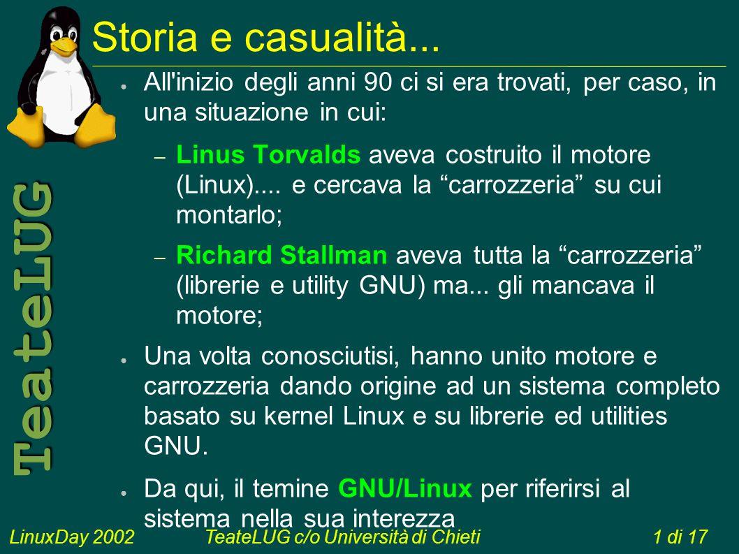 LinuxDay 2002TeateLUG c/o Università di Chieti1 di 17 TeateLUG All inizio degli anni 90 ci si era trovati, per caso, in una situazione in cui: – Linus Torvalds aveva costruito il motore (Linux)....
