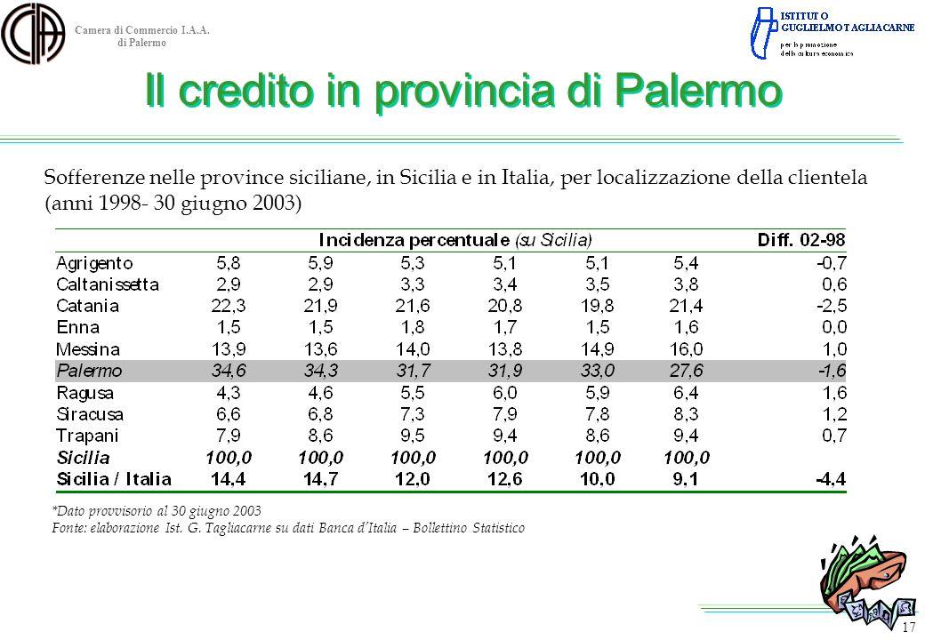 Camera di Commercio I.A.A. di Palermo Sofferenze nelle province siciliane, in Sicilia e in Italia, per localizzazione della clientela (anni 1998- 30 g