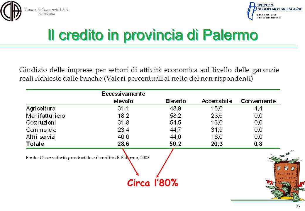 Camera di Commercio I.A.A. di Palermo Fonte: Osservatorio provinciale sul credito di Palermo, 2003 23 Giudizio delle imprese per settori di attività e