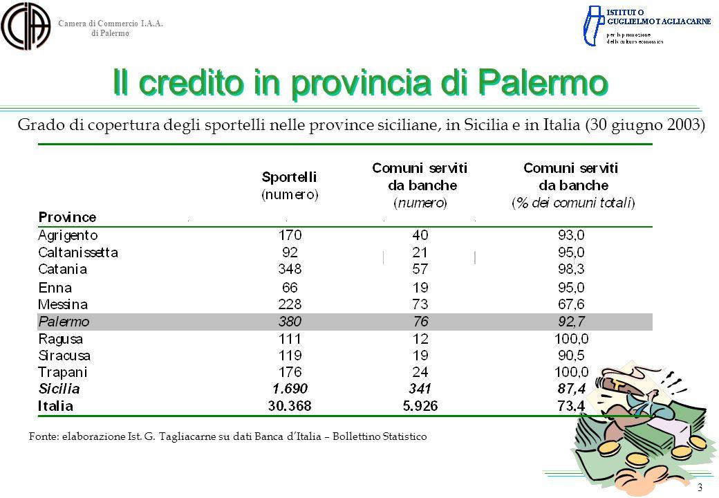 Camera di Commercio I.A.A. di Palermo Grado di copertura degli sportelli nelle province siciliane, in Sicilia e in Italia (30 giugno 2003) Fonte: elab
