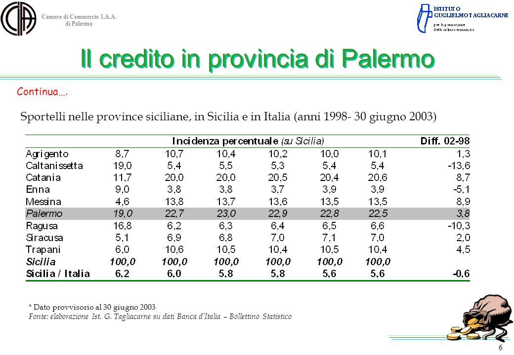 Camera di Commercio I.A.A. di Palermo 6 Sportelli nelle province siciliane, in Sicilia e in Italia (anni 1998- 30 giugno 2003) * Dato provvisorio al 3