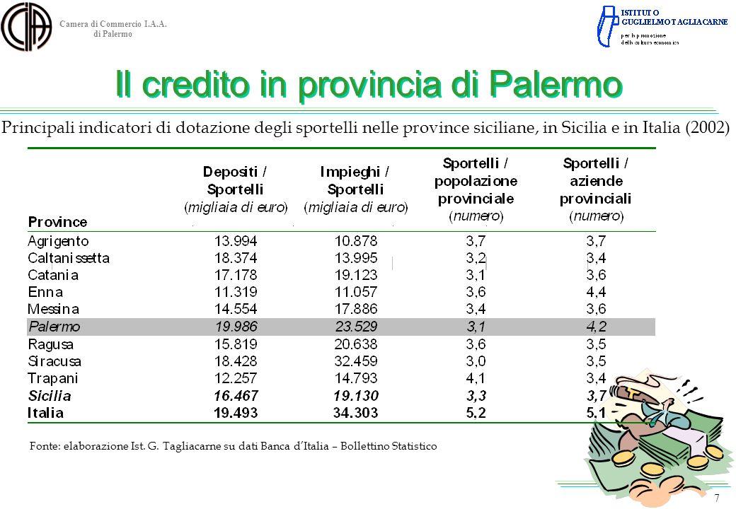 Camera di Commercio I.A.A. di Palermo Principali indicatori di dotazione degli sportelli nelle province siciliane, in Sicilia e in Italia (2002) Fonte