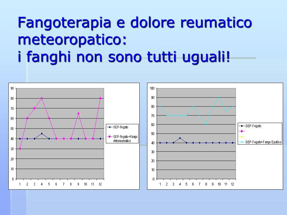 Fangoterapia e dolore reumatico meteoropatico: i fanghi non sono tutti uguali!