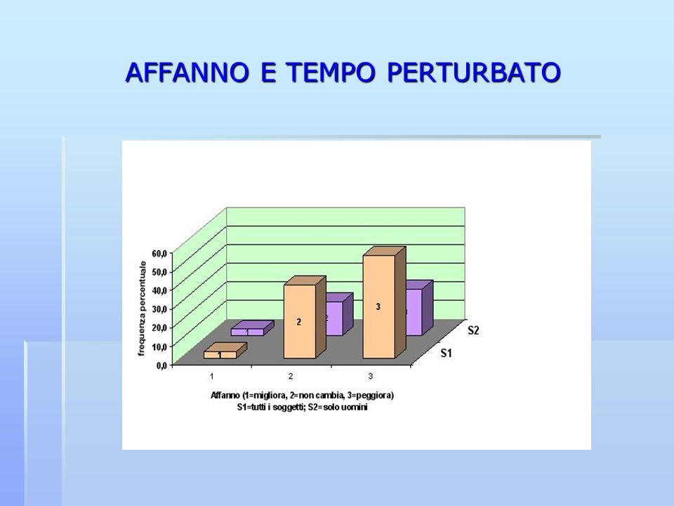 La ionizzazione dellaria: unaltra variabile da valutare P.