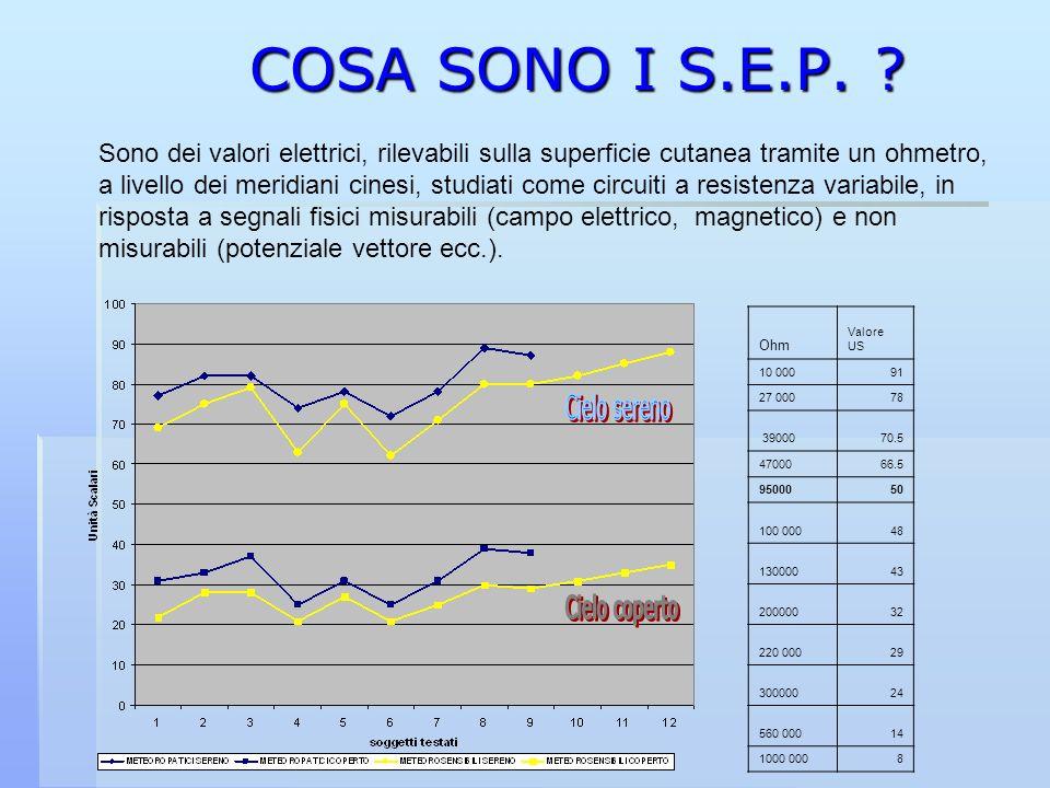 Influenze di Campi elettromagnetici Vincenzo I.