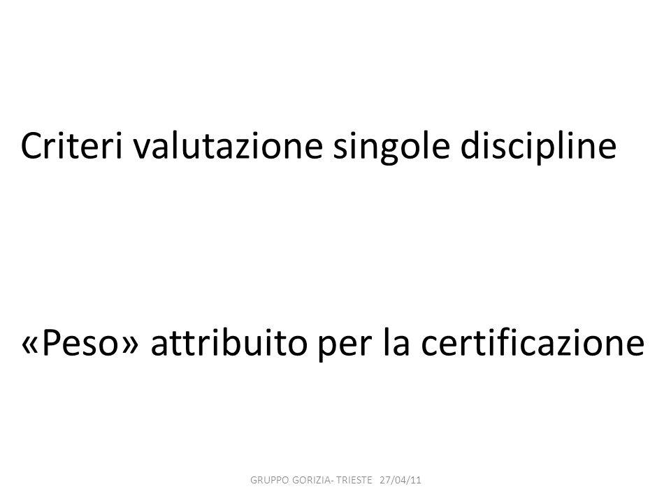 Criteri valutazione singole discipline «Peso» attribuito per la certificazione GRUPPO GORIZIA- TRIESTE 27/04/11