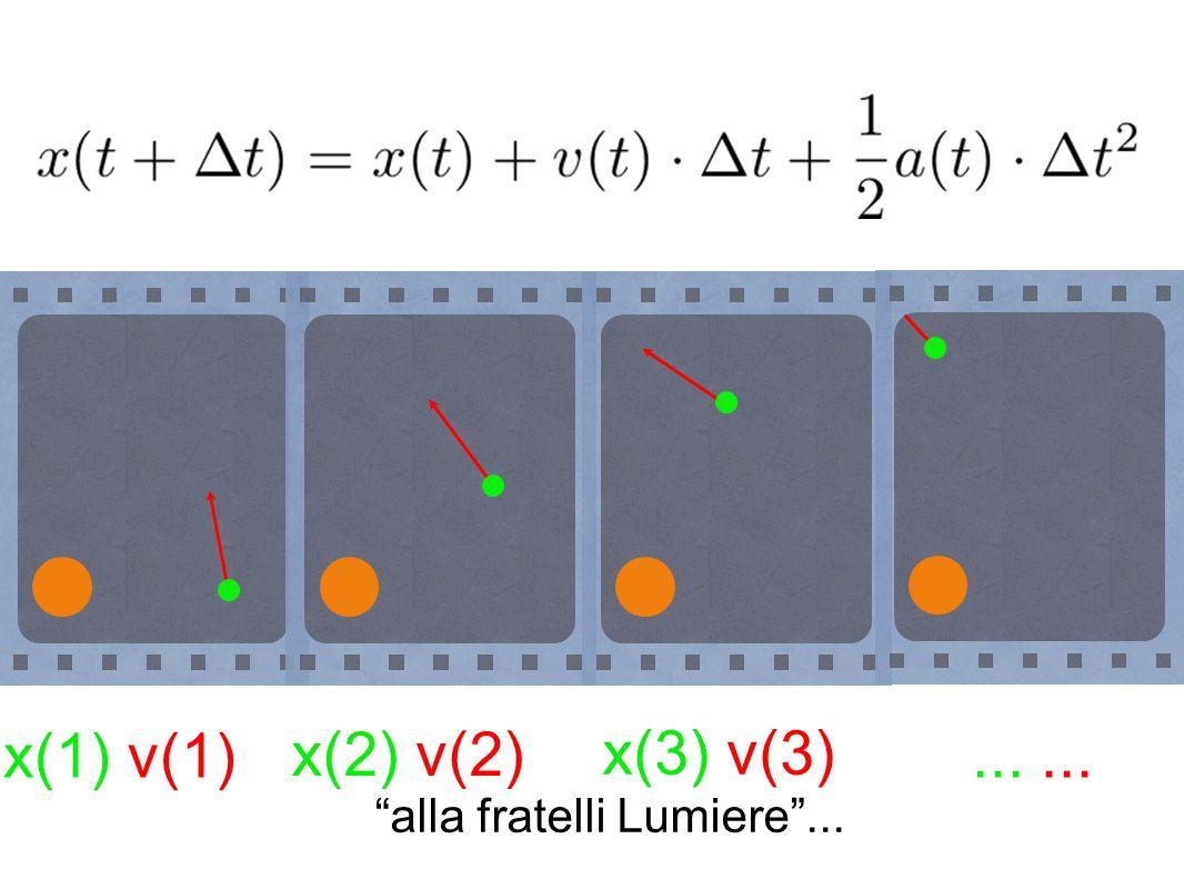x(2) v(2)x(3) v(3) x(1) v(1)... alla fratelli Lumiere...