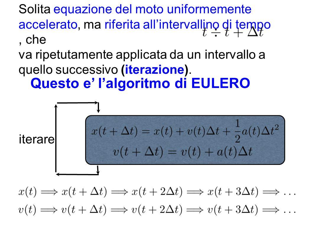 Questo e lalgoritmo di EULERO Solita equazione del moto uniformemente accelerato, ma riferita allintervallino di tempo, che va ripetutamente applicata