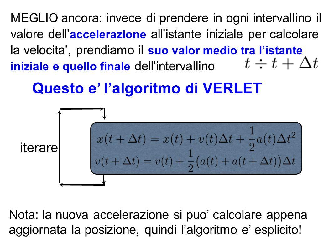 Questo e lalgoritmo di VERLET MEGLIO ancora: invece di prendere in ogni intervallino il valore dell accelerazione allistante iniziale per calcolare la