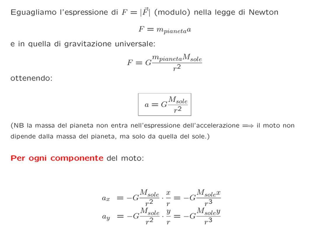// Imposta le condizioni iniziali pos_x[0] = _pos0x; pos_y[0] = _pos0y; double r = Math.sqrt(pos_x[0]*pos_x[0]+pos_y[0]*pos_y[0]); acc_x[0] = -G*massaSole*pos_x[0]/Math.pow(r,3); acc_y[0] = -G*massaSole*pos_y[0]/Math.pow(r,3); Cosi e implementato in MotoPianeta.java, sia per i valori iniziali dellaccelerazione : che per quelli nel generico istante di tempo i o i+1 : acc_x[i+1] = -G*massaSole*pos_x[i+1]/Math.pow(r,3); acc_y[i+1] = -G*massaSole*pos_y[i+1]/Math.pow(r,3);