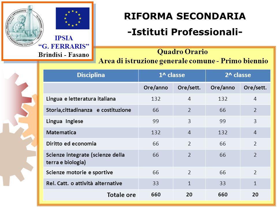 IPSIA G. FERRARIS Brindisi - Fasano RIFORMA SECONDARIA -Istituti Professionali- Quadro Orario Area di istruzione generale comune - Primo biennio Disci