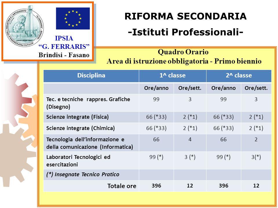 IPSIA G. FERRARIS Brindisi - Fasano RIFORMA SECONDARIA -Istituti Professionali- Quadro Orario Area di istruzione obbligatoria - Primo biennio Discipli