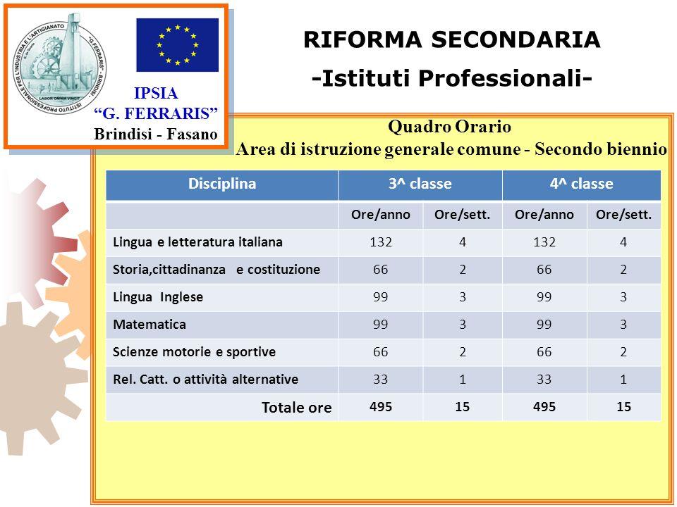 IPSIA G. FERRARIS Brindisi - Fasano RIFORMA SECONDARIA -Istituti Professionali- Quadro Orario Area di istruzione generale comune - Secondo biennio Dis