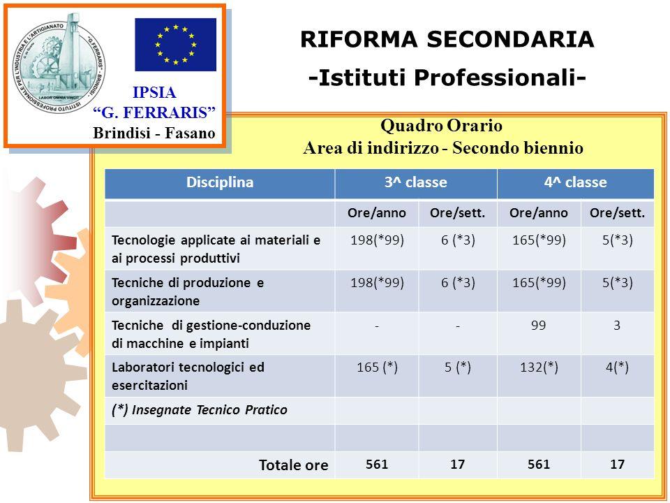 IPSIA G. FERRARIS Brindisi - Fasano RIFORMA SECONDARIA -Istituti Professionali- Quadro Orario Area di indirizzo - Secondo biennio Disciplina3^ classe4