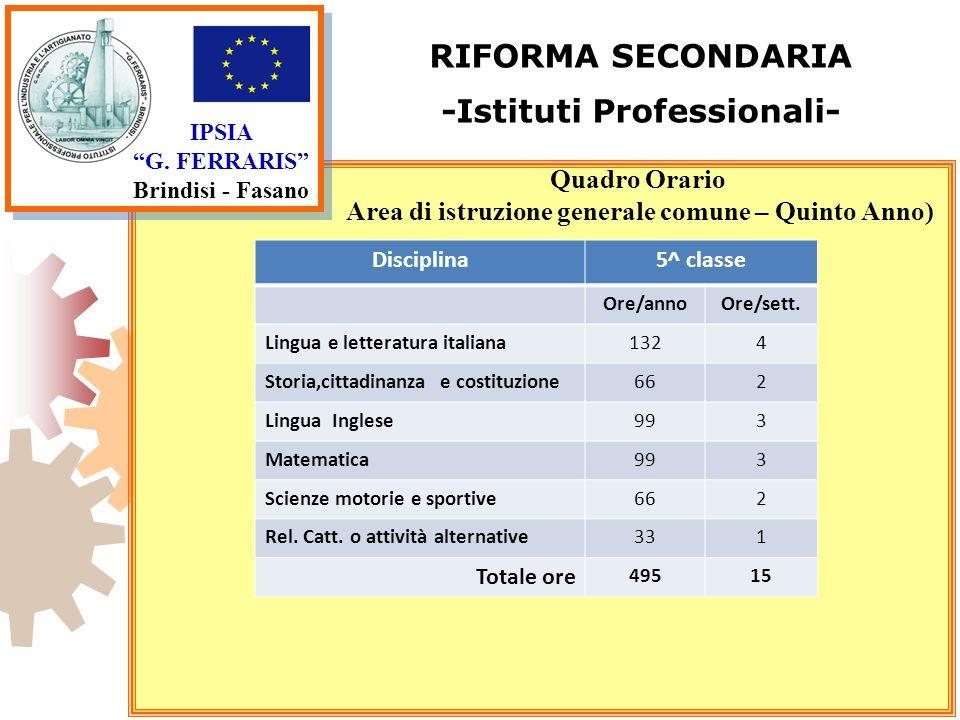 IPSIA G. FERRARIS Brindisi - Fasano RIFORMA SECONDARIA -Istituti Professionali- Quadro Orario Area di istruzione generale comune – Quinto Anno) Discip
