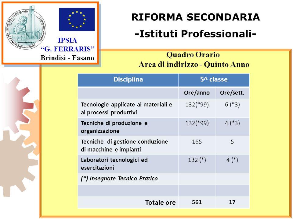 IPSIA G. FERRARIS Brindisi - Fasano RIFORMA SECONDARIA -Istituti Professionali- Quadro Orario Area di indirizzo - Quinto Anno Disciplina5^ classe Ore/