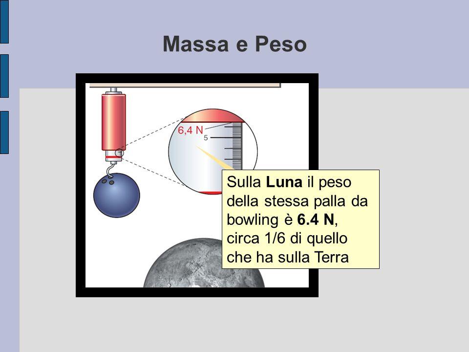 Massa e Peso Sulla Luna il peso della stessa palla da bowling è 6.4 N, circa 1/6 di quello che ha sulla Terra