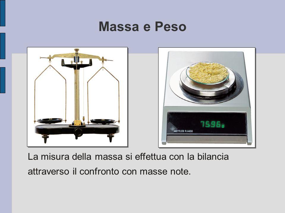 La misura della massa si effettua con la bilancia attraverso il confronto con masse note.