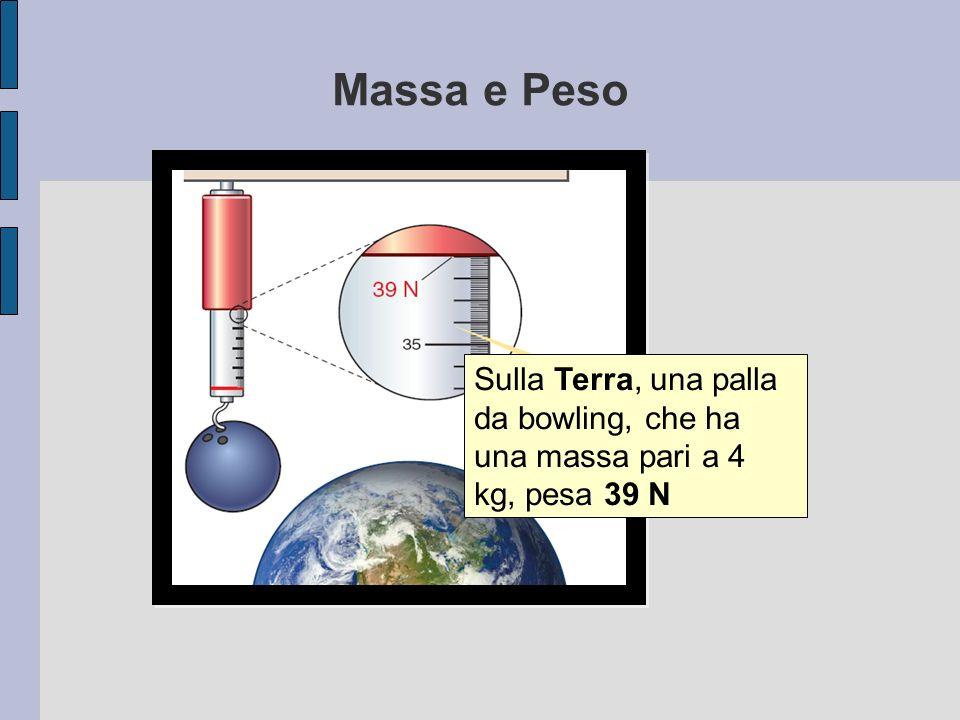 Sulla Terra, una palla da bowling, che ha una massa pari a 4 kg, pesa 39 N