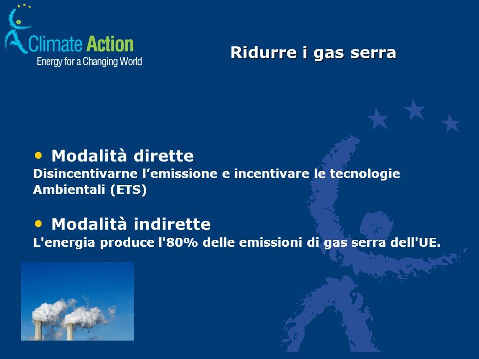 Modalità dirette Disincentivarne lemissione e incentivare le tecnologie Ambientali (ETS) Modalità indirette L'energia produce l'80% delle emissioni di