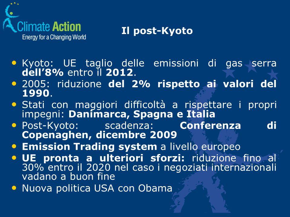 Il post-Kyoto Kyoto: UE taglio delle emissioni di gas serra dell8% entro il 2012. 2005: riduzione del 2% rispetto ai valori del 1990. Stati con maggio