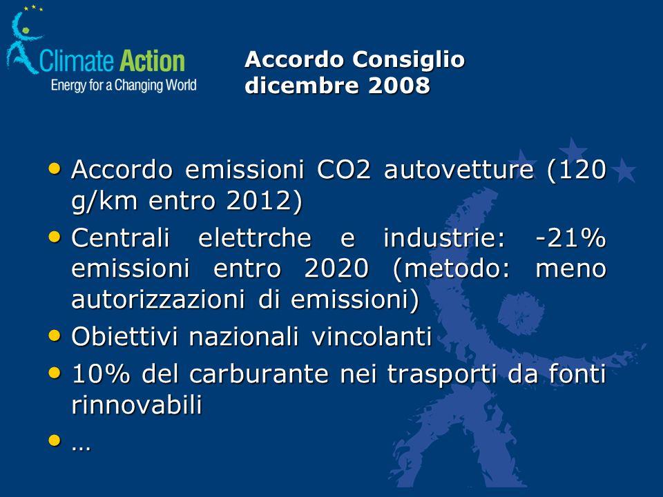 Accordo Consiglio dicembre 2008 Accordo emissioni CO2 autovetture (120 g/km entro 2012) Accordo emissioni CO2 autovetture (120 g/km entro 2012) Centra