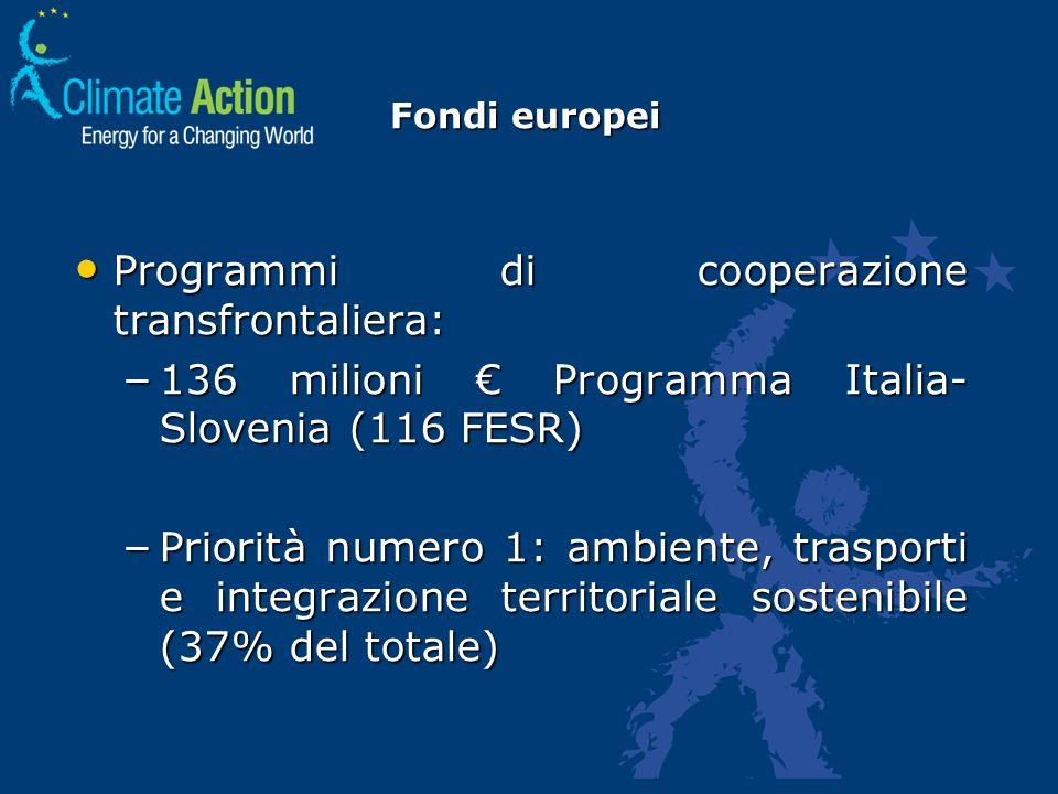 Fondi europei Programmi di cooperazione transfrontaliera: Programmi di cooperazione transfrontaliera: – 136 milioni Programma Italia- Slovenia (116 FE