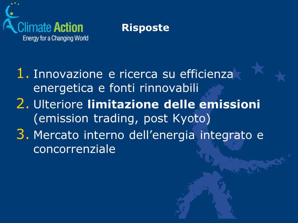 Risposte 1. 1. Innovazione e ricerca su efficienza energetica e fonti rinnovabili 2. 2. Ulteriore limitazione delle emissioni (emission trading, post