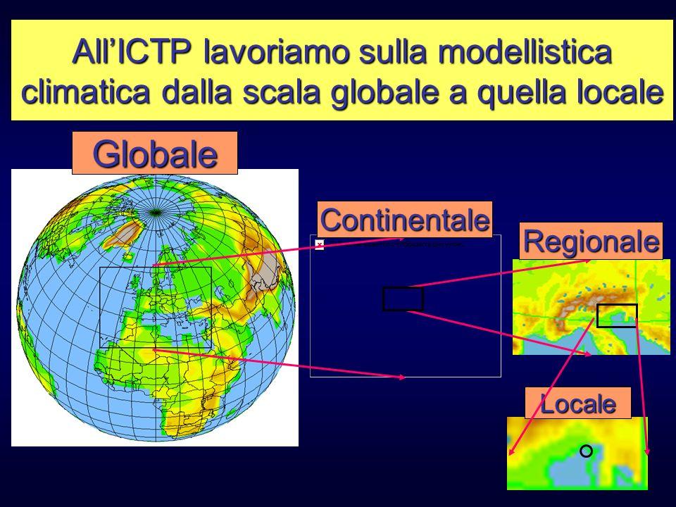 AllICTP lavoriamo sulla modellistica climatica dalla scala globale a quella locale Globale Continentale Locale Regionale