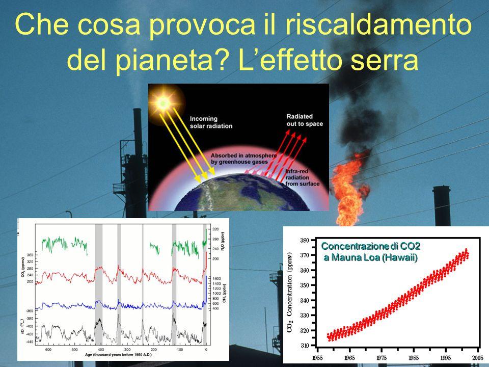 Che cosa provoca il riscaldamento del pianeta? Leffetto serra Concentrazione di CO2 a Mauna Loa (Hawaii)