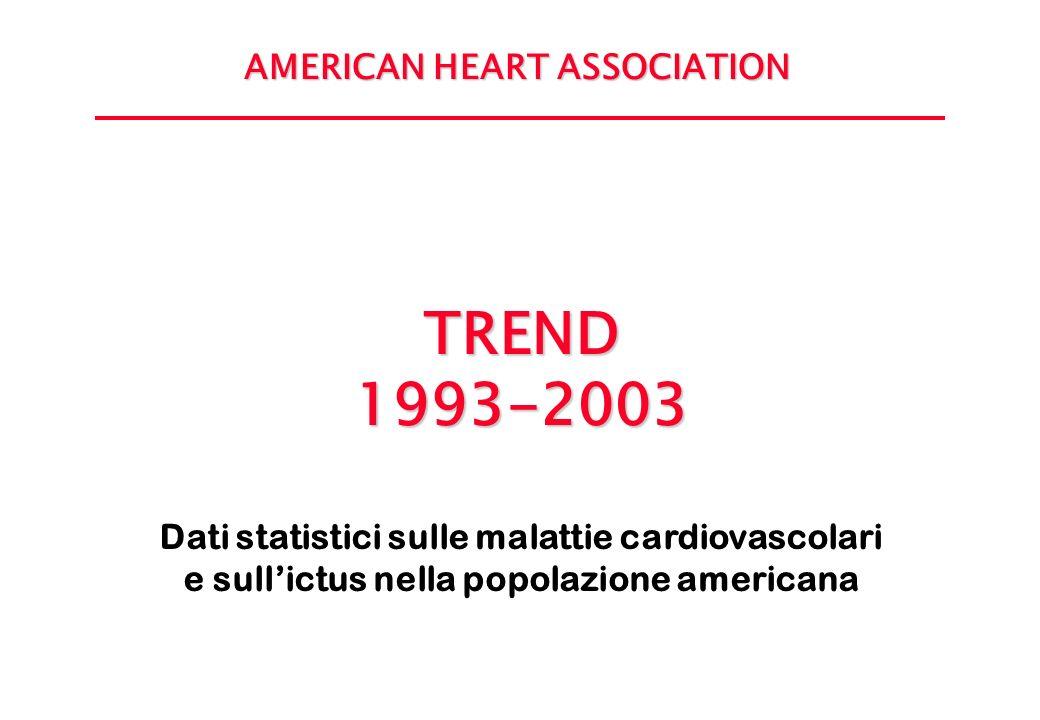 TREND1993-2003 Dati statistici sulle malattie cardiovascolari e sullictus nella popolazione americana AMERICAN HEART ASSOCIATION