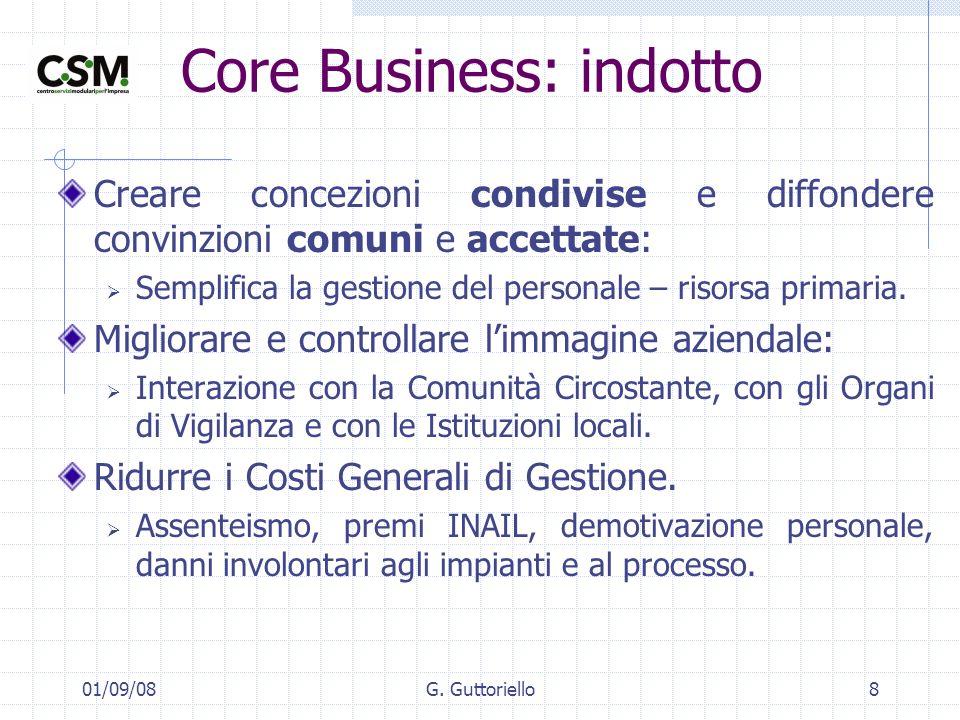 01/09/08G. Guttoriello8 Core Business: indotto Creare concezioni condivise e diffondere convinzioni comuni e accettate: Semplifica la gestione del per