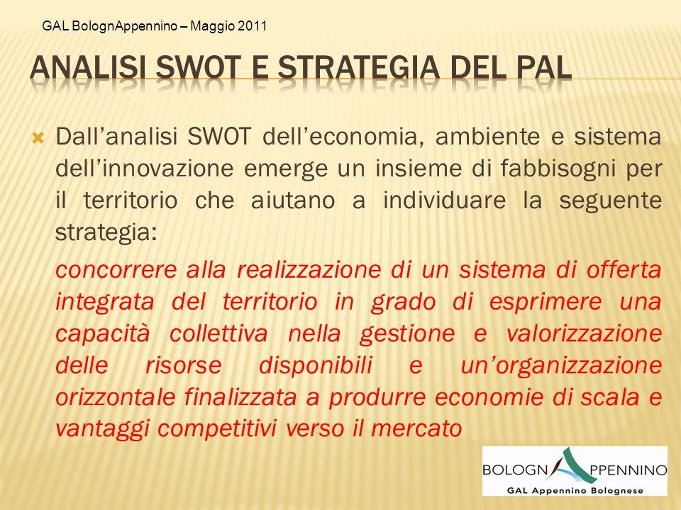 Dallanalisi SWOT delleconomia, ambiente e sistema dellinnovazione emerge un insieme di fabbisogni per il territorio che aiutano a individuare la segue