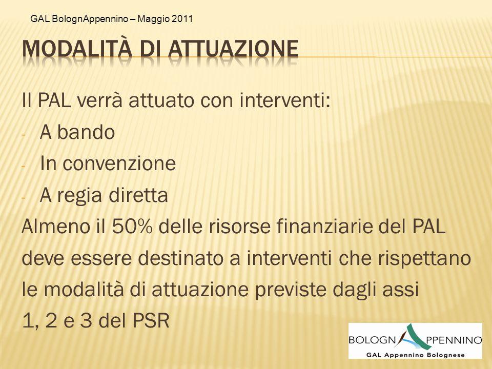 Il PAL verrà attuato con interventi: - A bando - In convenzione - A regia diretta Almeno il 50% delle risorse finanziarie del PAL deve essere destinato a interventi che rispettano le modalità di attuazione previste dagli assi 1, 2 e 3 del PSR GAL BolognAppennino – Maggio 2011