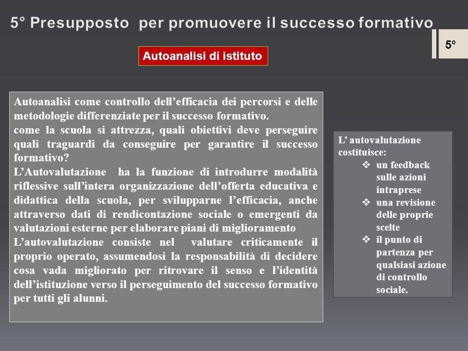 5° Autoanalisi di istituto Autoanalisi come controllo dellefficacia dei percorsi e delle metodologie differenziate per il successo formativo. come la