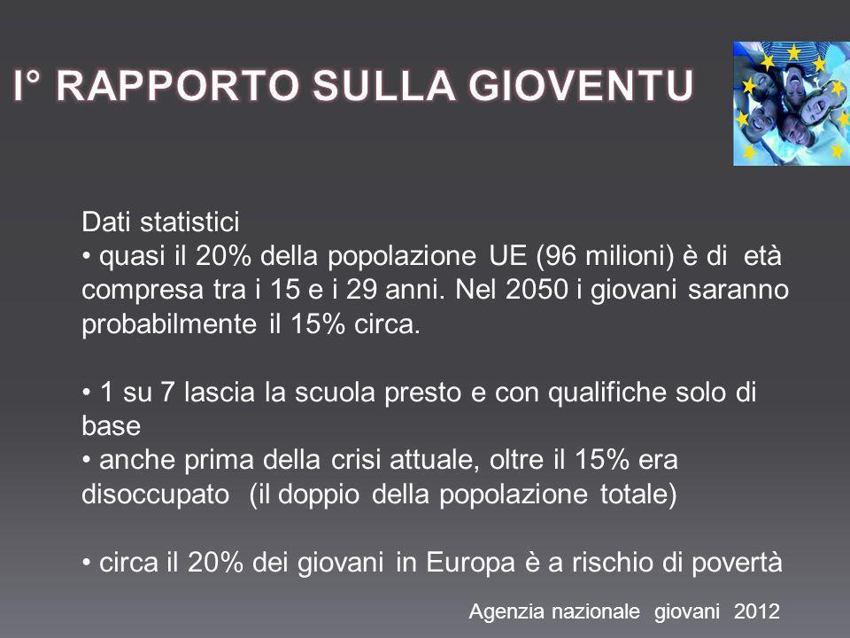 Dati statistici quasi il 20% della popolazione UE (96 milioni) è di età compresa tra i 15 e i 29 anni. Nel 2050 i giovani saranno probabilmente il 15%