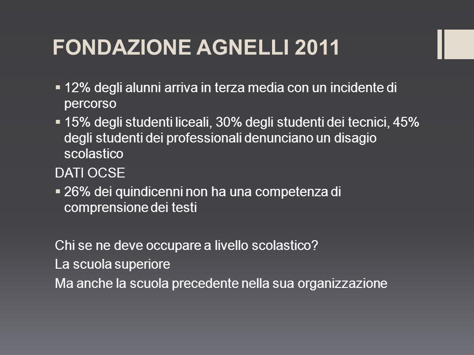 FONDAZIONE AGNELLI 2011 12% degli alunni arriva in terza media con un incidente di percorso 15% degli studenti liceali, 30% degli studenti dei tecnici