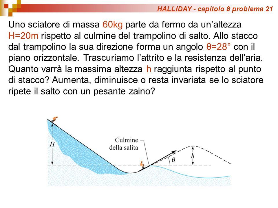 HALLIDAY - capitolo 8 problema 21 Uno sciatore di massa 60kg parte da fermo da unaltezza H=20m rispetto al culmine del trampolino di salto.