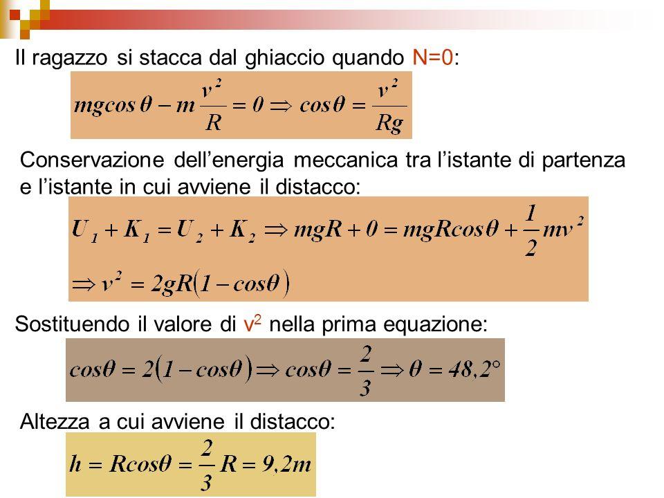 Il ragazzo si stacca dal ghiaccio quando N=0: Conservazione dellenergia meccanica tra listante di partenza e listante in cui avviene il distacco: Sostituendo il valore di v 2 nella prima equazione: Altezza a cui avviene il distacco: