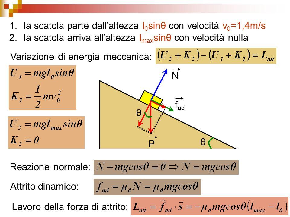 1.la scatola parte dallaltezza l 0 sinθ con velocità v 0 =1,4m/s 2.la scatola arriva allaltezza l max sinθ con velocità nulla Variazione di energia meccanica: θ P N f ad θ Reazione normale: Attrito dinamico: Lavoro della forza di attrito: