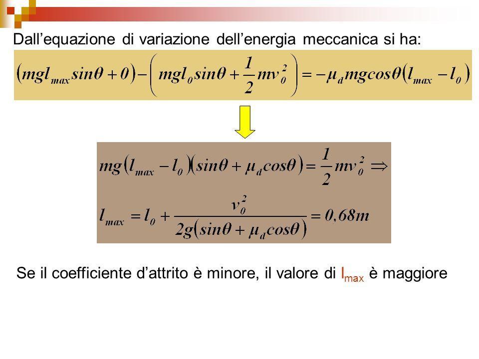 Dallequazione di variazione dellenergia meccanica si ha: Se il coefficiente dattrito è minore, il valore di l max è maggiore