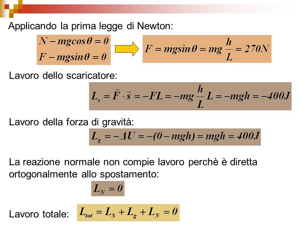 Applicando la prima legge di Newton: Lavoro dello scaricatore: Lavoro della forza di gravità: La reazione normale non compie lavoro perchè è diretta ortogonalmente allo spostamento: Lavoro totale: