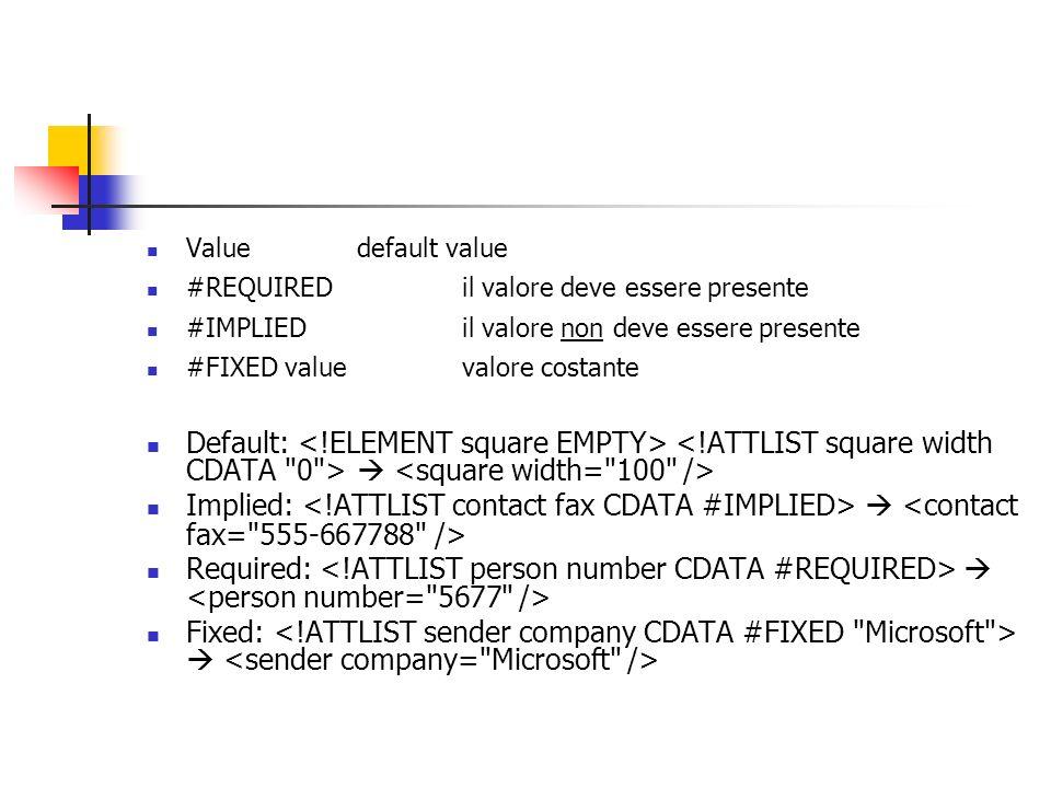 Valuedefault value #REQUIREDil valore deve essere presente #IMPLIEDil valore non deve essere presente #FIXED valuevalore costante Default: Implied: Re