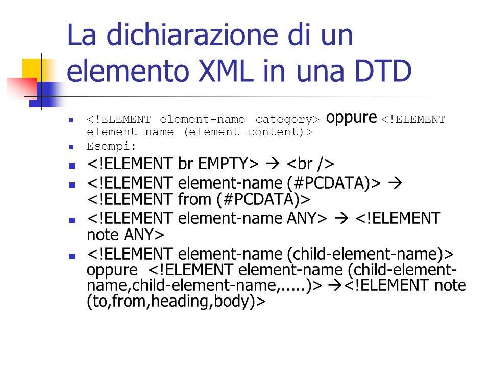La dichiarazione di un elemento XML in una DTD oppure Esempi: oppure